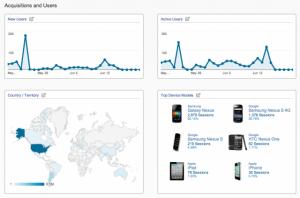 google analytics seo software